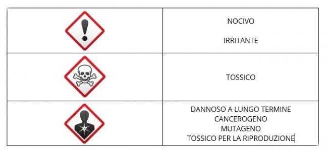 come leggere l'etichetta di un fitofarmaco