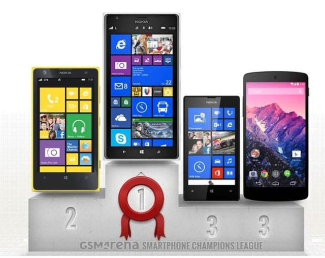 Lumia 1520 champ
