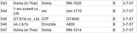 Lumia 530 Thai