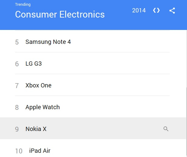 Nokia X search