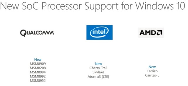 Windows 10 processor