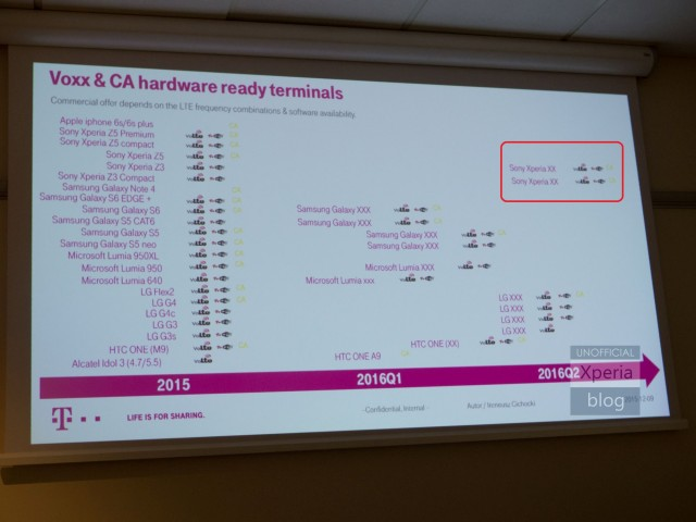 T-Mobile-Lumia plans