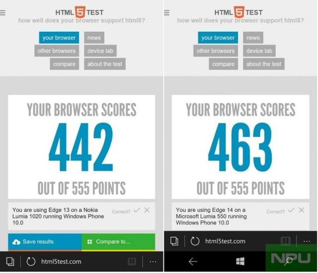 HTML5 score Build 14342