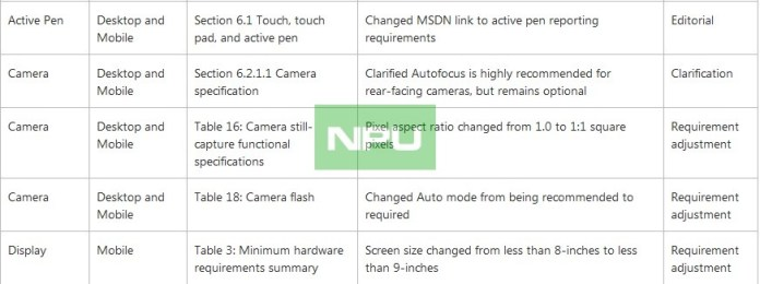 Windows 10 Mobile 9-inch