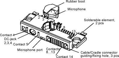 1669_112_75 nokia 6310 connector?resize=396%2C193&ssl=1 nokia car kit wiring diagram wiring diagram nokia bluetooth car kit wiring diagram at gsmportal.co