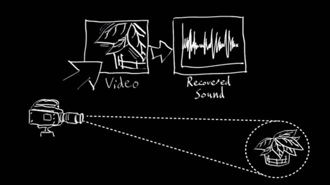 microfono-visual