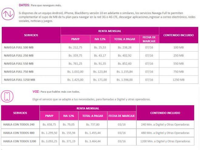 nuevas-tarifas-digitel-datos-1-agosto-2016