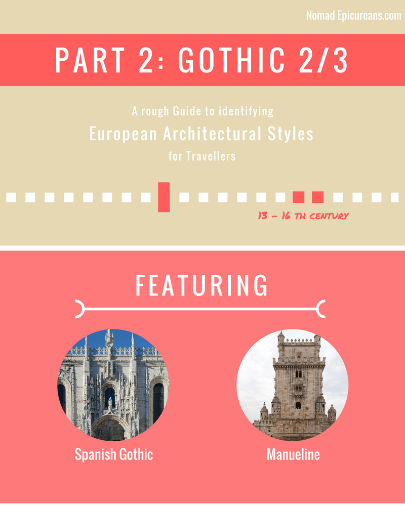architectural-guide-header-gothic-2