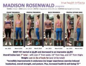 Madison progress presentation-page0001