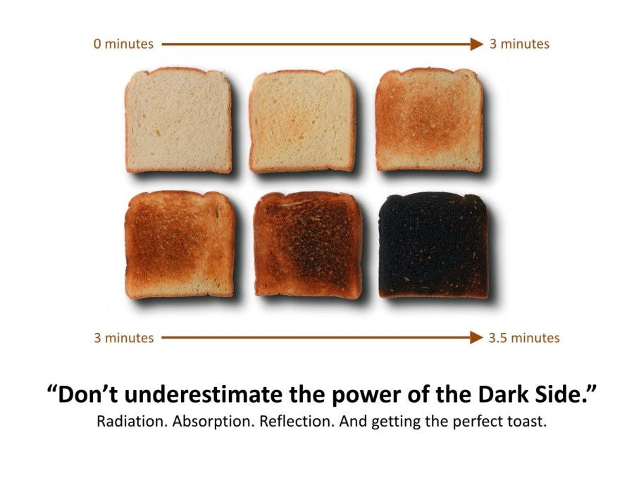 Toast in Different Stages of Toasting. Radiation. Absorption. Reflection.