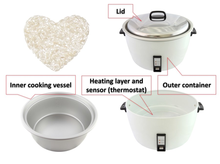 Montage of different parts of rice cookers