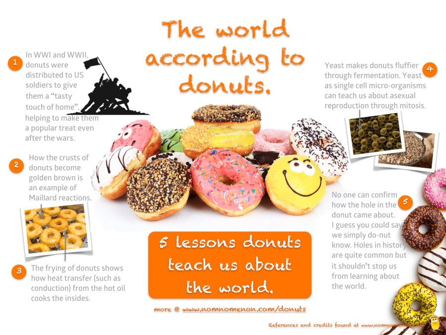 5 lessons donuts teach us about the world.