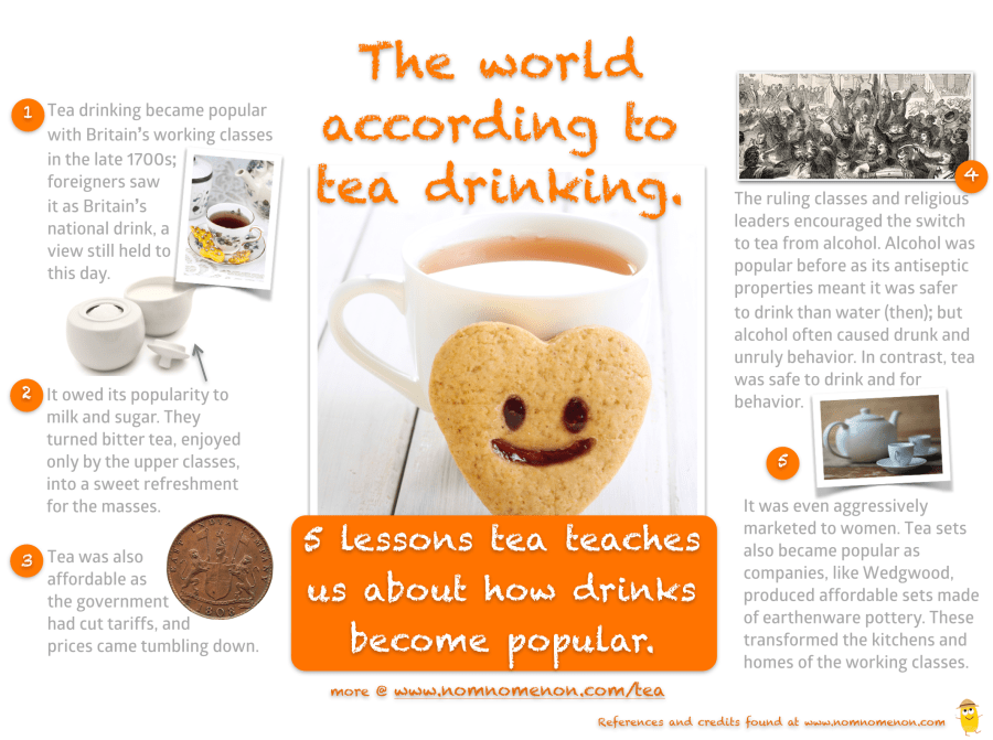 world according to tea drinking