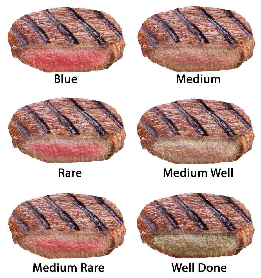 Steak cooked in different ways