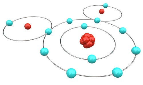 An atomic diagram of water, or H20, showing its protons, neutrons and electrons including the hydrogen and oxygen atoms