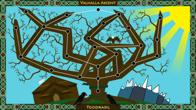 Valhalla worldmap