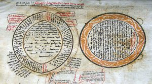 Bible ad 1653 genealogy of jesus monastery of mar behnam