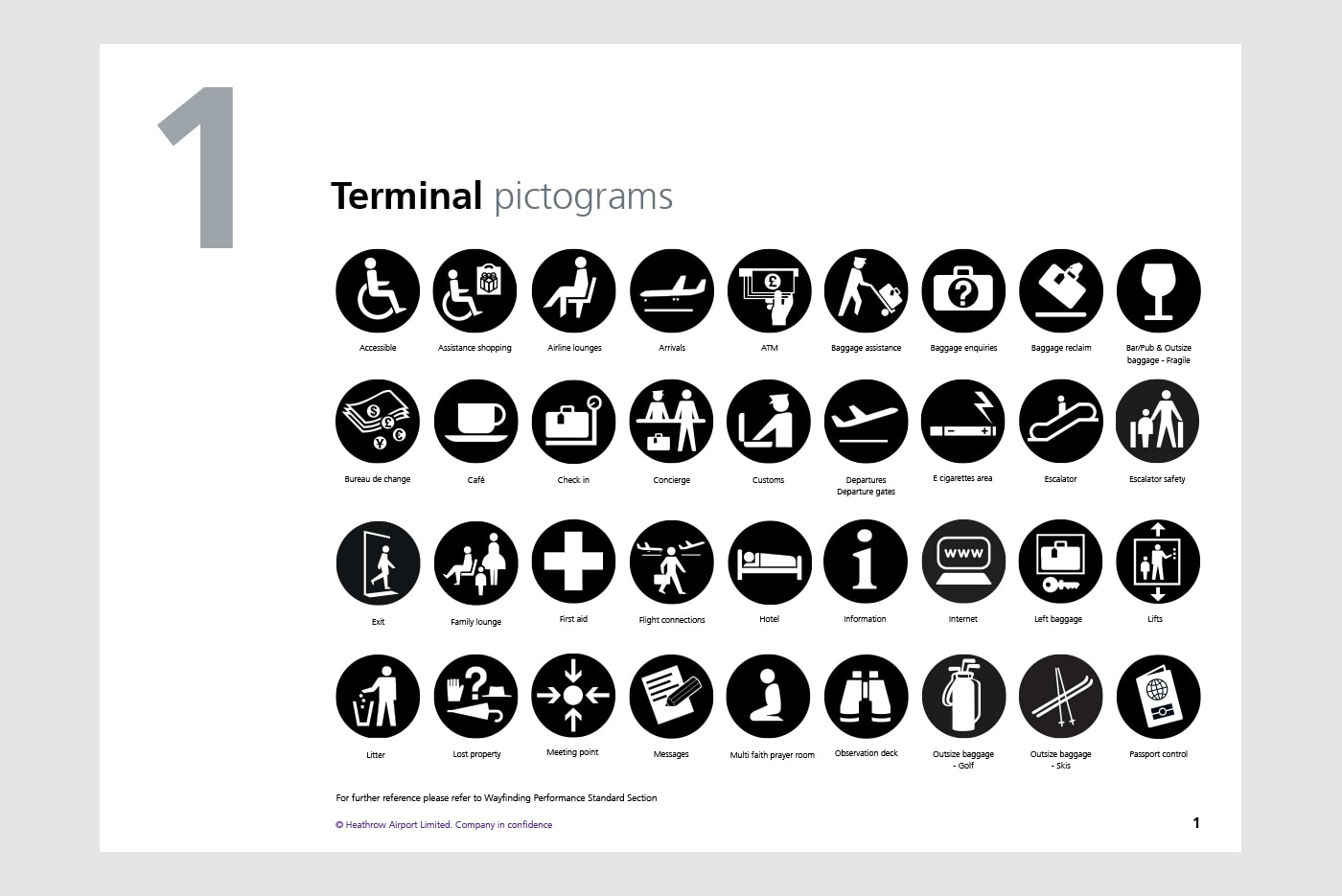 Heathrow Airport pictograms