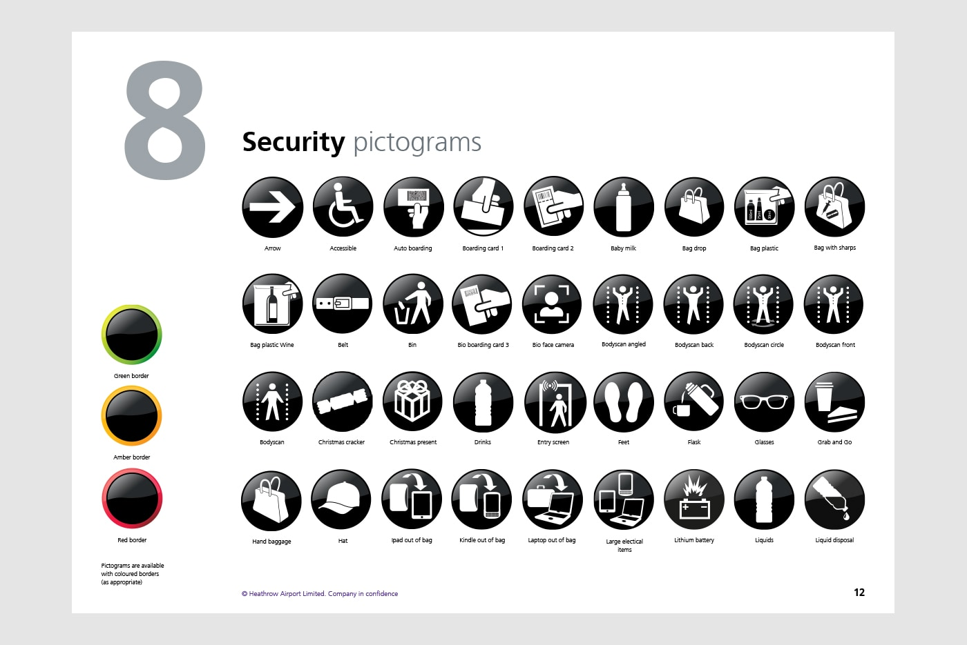 Heathrow Airport pictograms