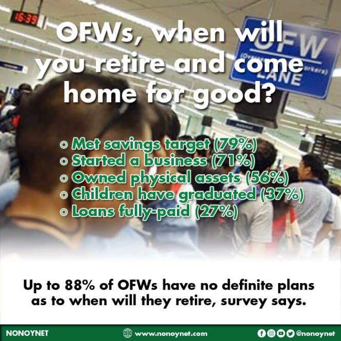 OFW card on retirement