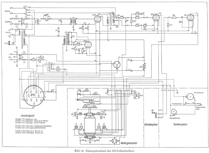Admirable Siemens Wiring Diagram Basic Wiring For Motor Control Technical Data Wiring 101 Photwellnesstrialsorg
