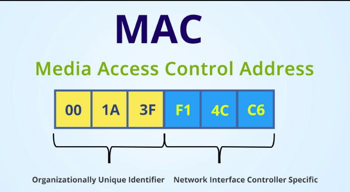 cara mengganti mac address