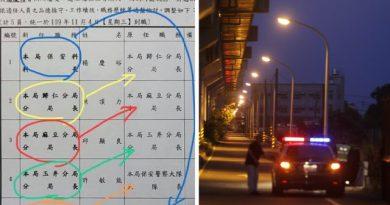 長榮女大生在台鐵便道遭擄殺後,引發台南警方吃案疑雲,為此有五名人員職位遭調動。圖/翻攝自PTT、聯合報系資料照。