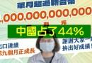 對陸出口創新高!民進黨發言人:中國需要台灣  網:無齒(恥)到讓人害怕