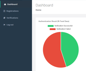 Real-Time SCoT Management & Tracking Dashboard