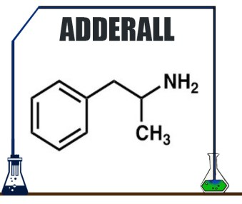 Adderall vs Vyvanse: Which One to Choose? | Nootrilab