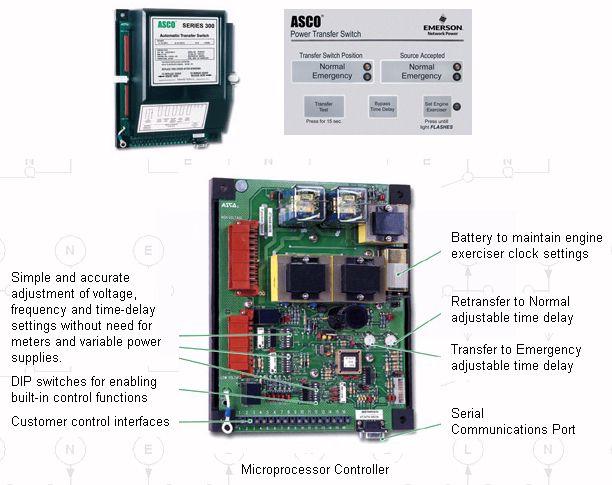 ASCO 300_microp?resize=612%2C485 asco 300 wiring diagram asco wiring diagrams collection asco series 300 wiring diagram at bakdesigns.co