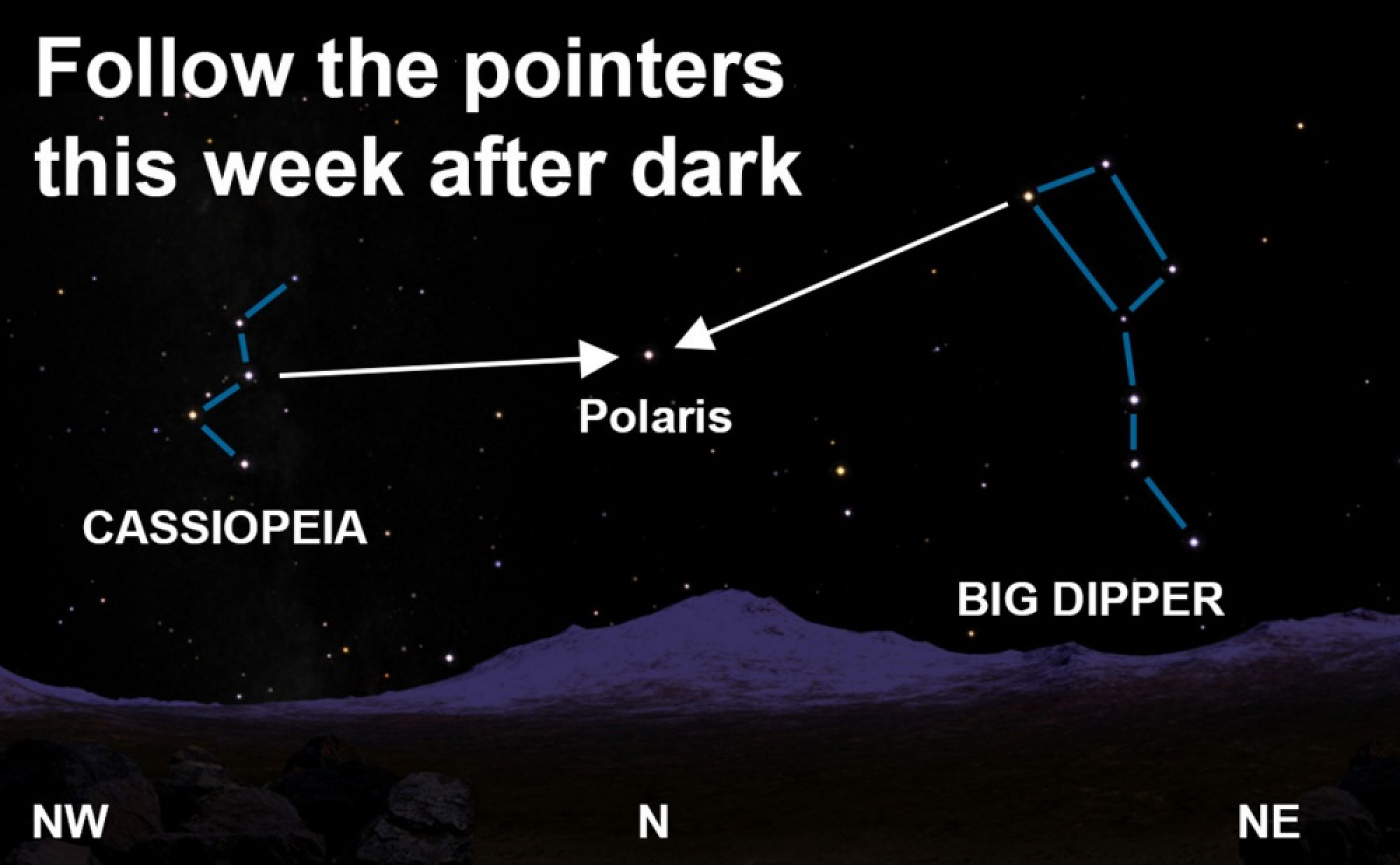 Dennis Mammana How To Use The Big Dipper And Cassiopeia