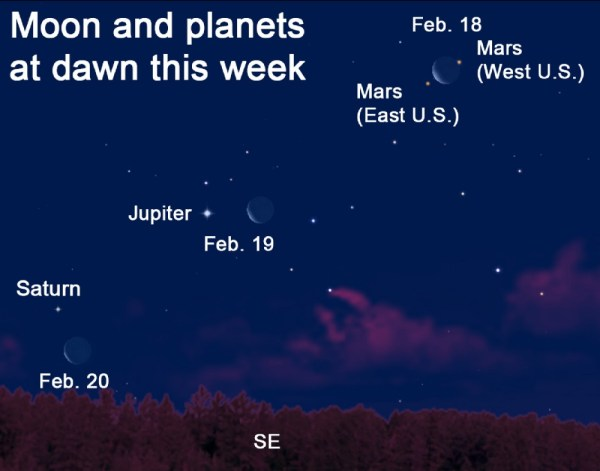 Dennis Mammana: Look for a Solar System Show at Dawn