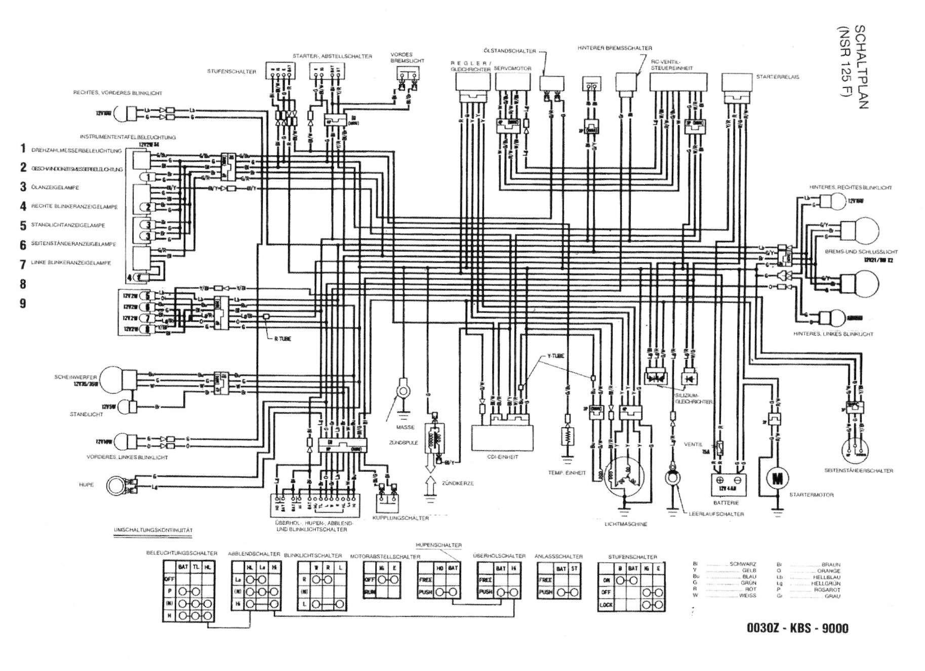 Schaltplan Nsr 125