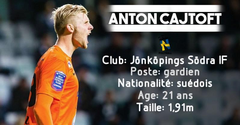 Anton Cajtoft