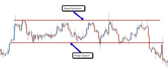 Range_Market