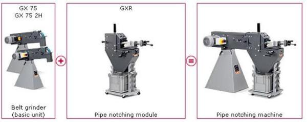 "Fein ""Grit"" 3"" Pipe Notcher and Radius Grinding Machine, GX75 with GXR"
