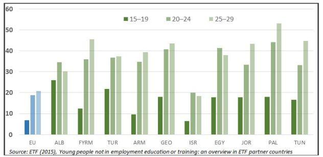ETF graph1