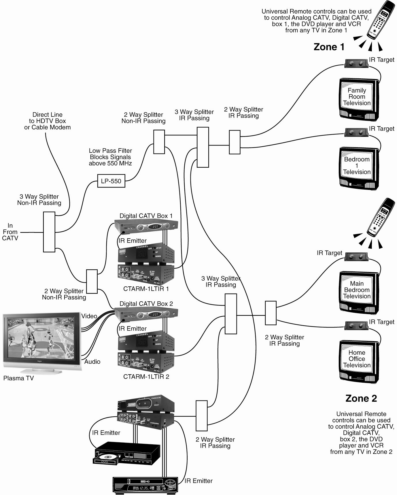 Dish Network Wiring Diagram 722 : 35 Dish Network Vip222k