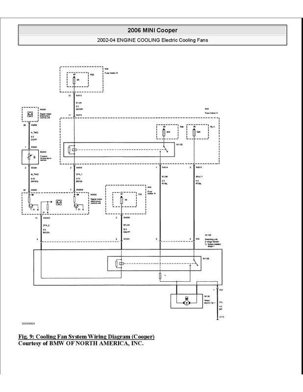 Mini Cooper Navigation Wiring Diagram : R mini cooper ac wiring diagram simonand