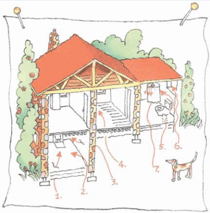 illustration showing how radon enters a building from the rock below.
