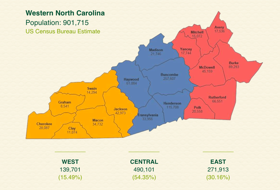 18 westernmost counties of North Carolina, each with population numbers noted
