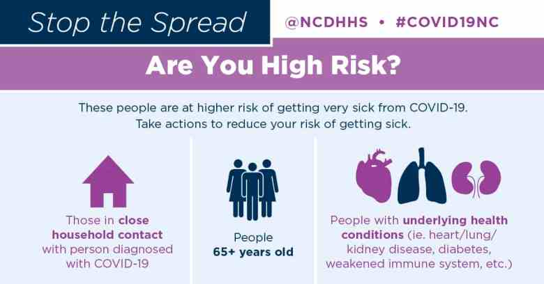 Are you high risk for COVID-19? image