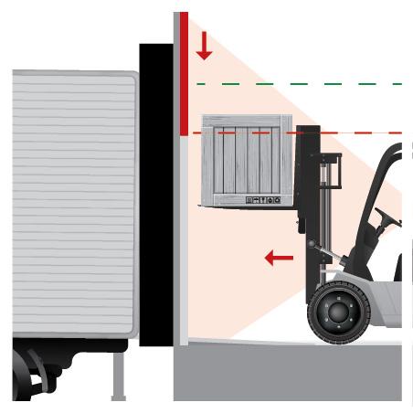 Overhead door creep during loading