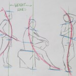 Northern Realist flow lines and weight lines demo