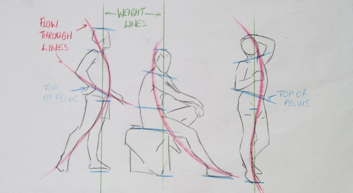 Life Drawing Masterclass 1: Gesture, Proportion & Line