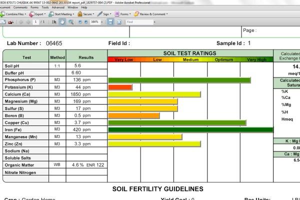 soiltest1