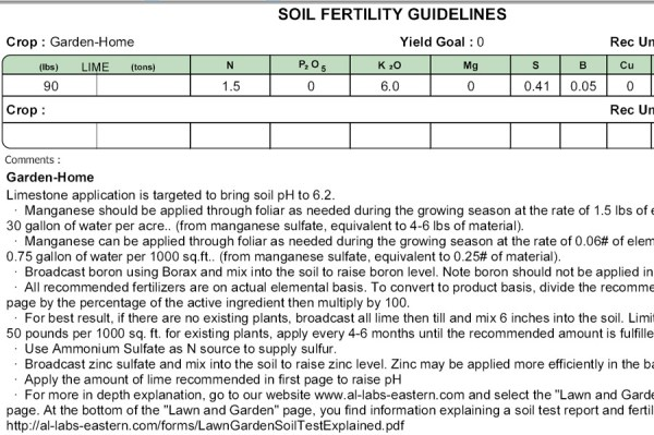 The second part of the document gives you recommendations. The recommendations are based on pounds/1000 sq/ft. As you can see I need to add lots of lime, 6lbs of potassium, and 1.5lbs of nitrogen this spring.