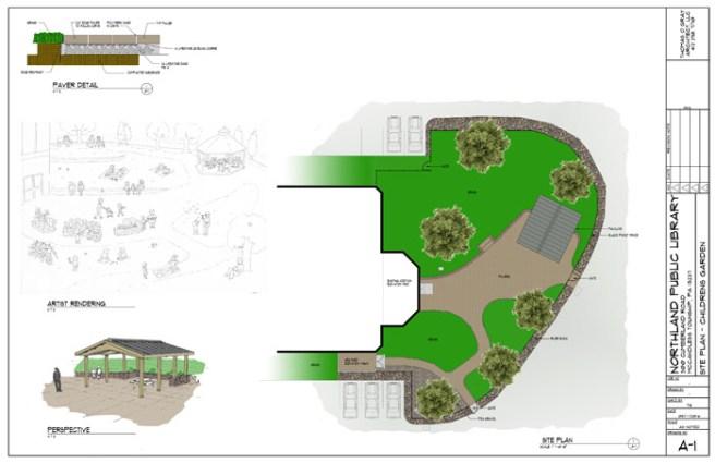 Sensory Garden Plan