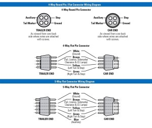 Trailer Wiring Diagrams | North Texas Trailers | Fort Worth